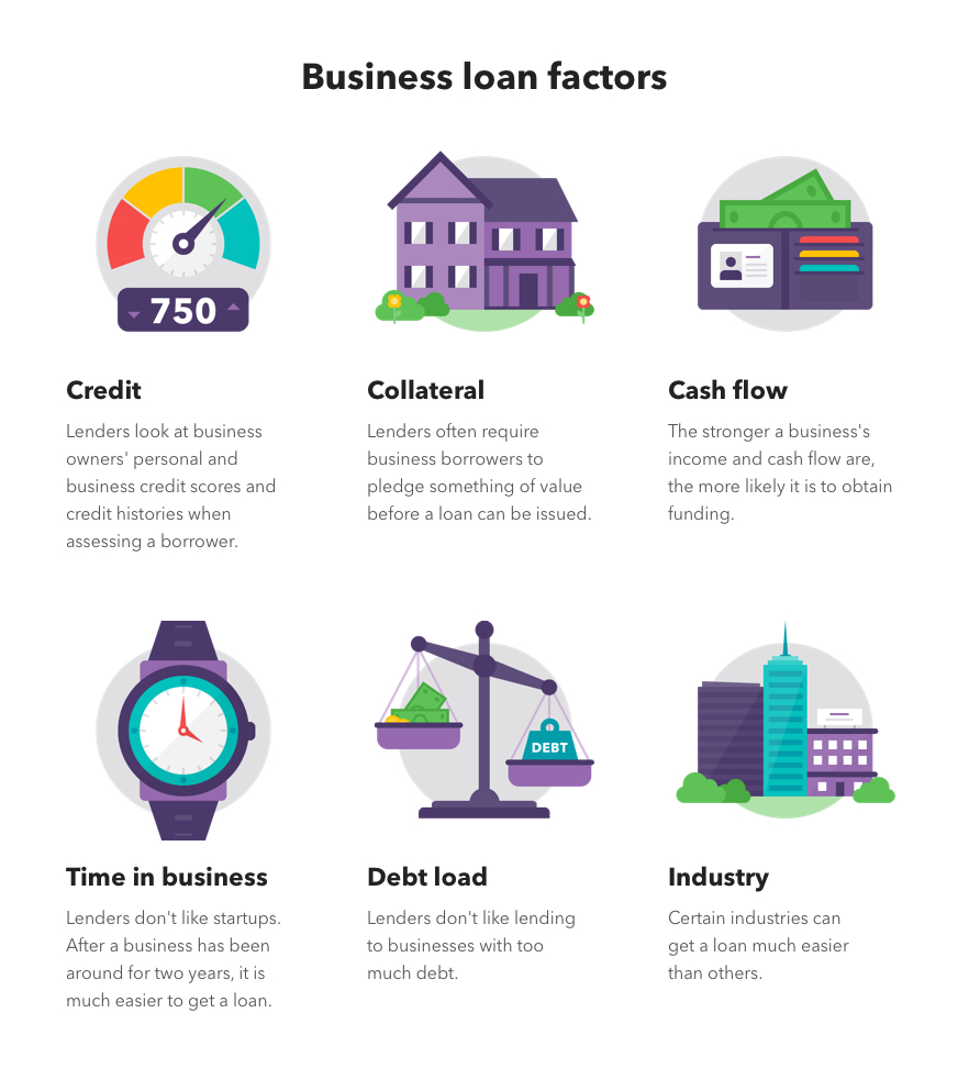 business-loan-factors
