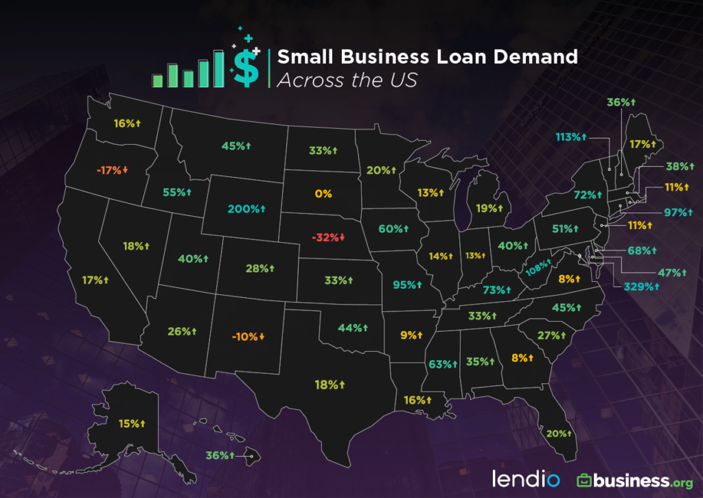 map of the us showing how loan demand has changed in each state