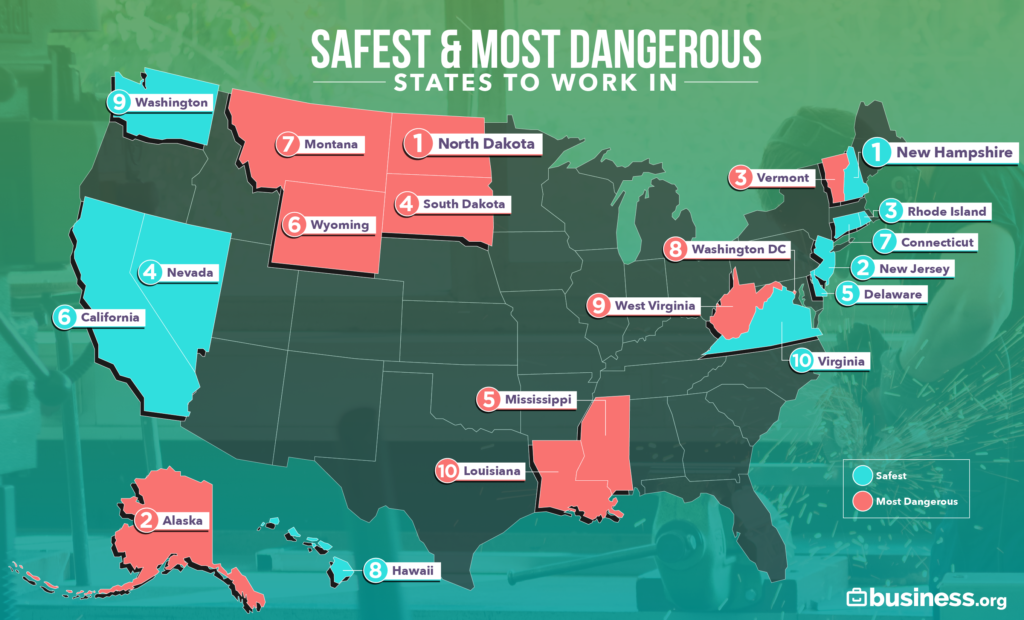 U.S. map showing the safest and most dangerous states to work in 2020