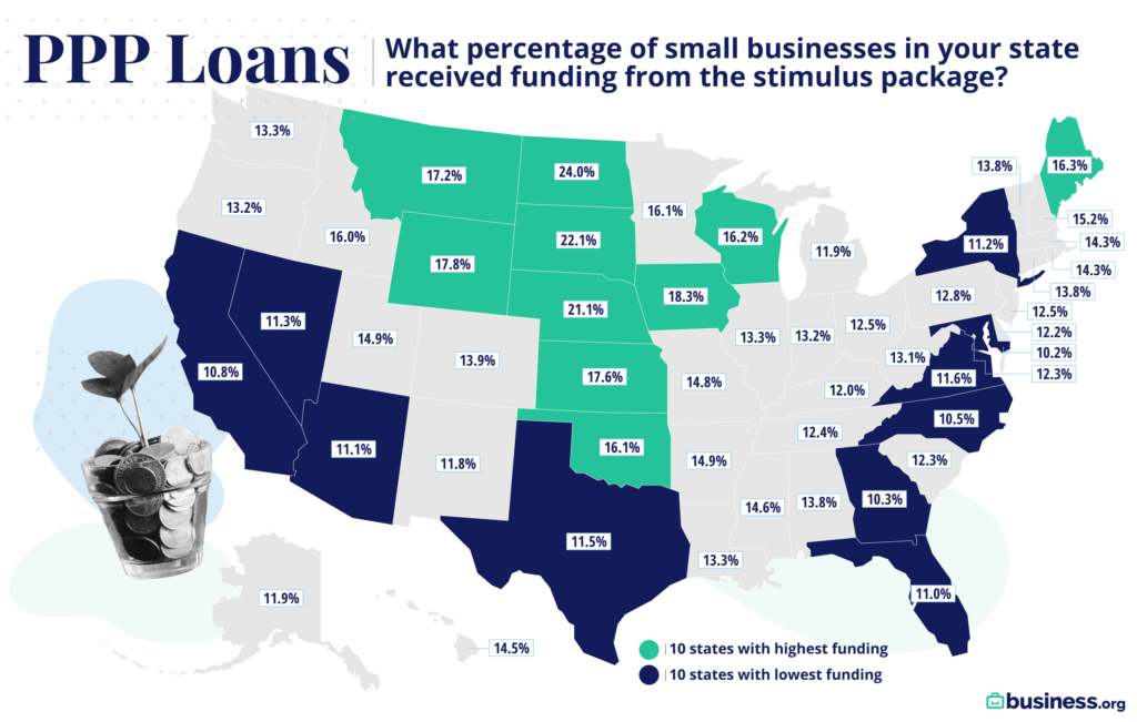 U.S. map of PPP loan funding