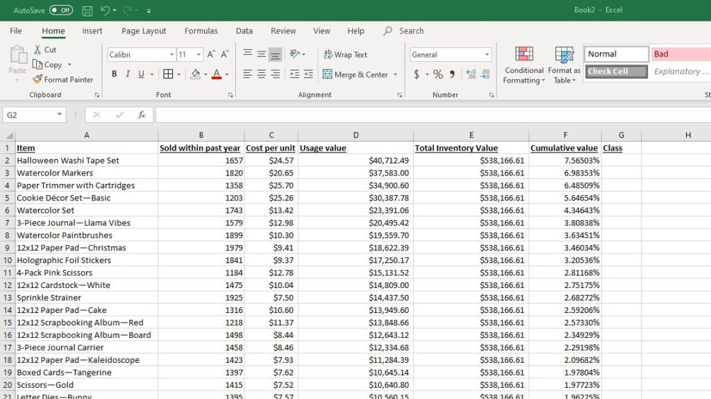 Spreadsheet of items, sorted by their usage values